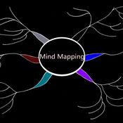 思维导图知识百科-自学指南、视频教程和技巧