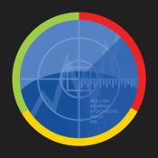 雷達測股 8.8.32