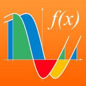 Multi Plotter : 图形计算器一点通 3.9