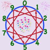 车轮数学 1.1