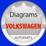 大众汽车(VW)零部件和图表