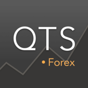 星美QTS Forex-全球外汇投资 1