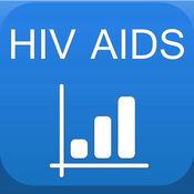 艾滋病毒和艾滋病研究 10
