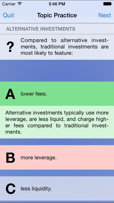 Finance Institute's CFA® Level I Exam Prep