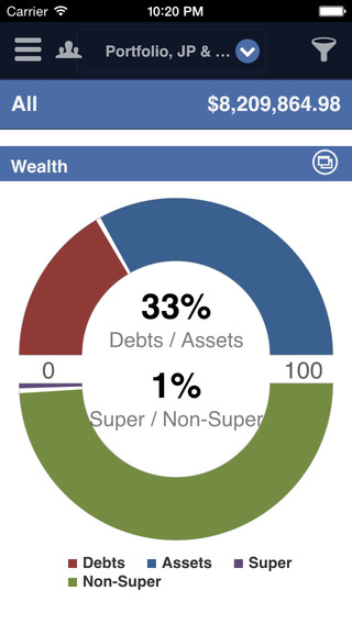 Family Wealth Advisory