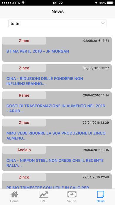 FT Mercati