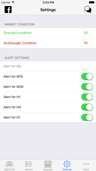Easy RSI - Momentum Oscillator for Forex