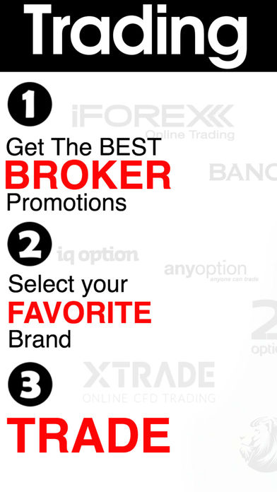 Forex Review - Best Online & Mobile Binary Options