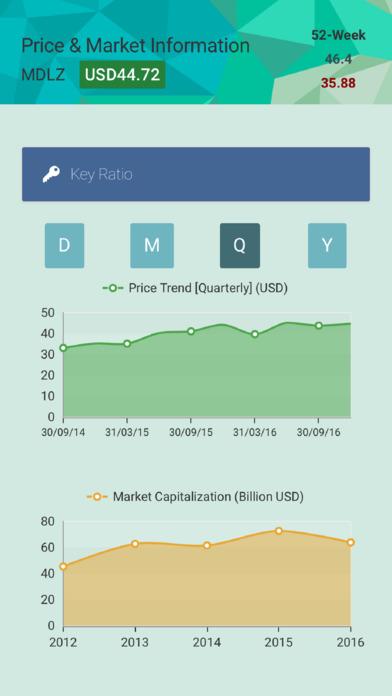 EPiC Investing