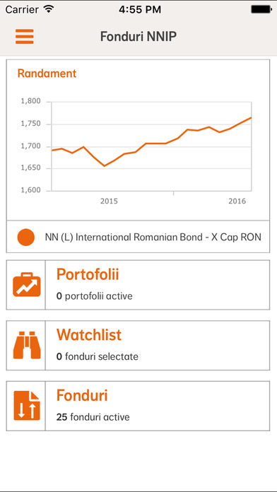 Fonduri NN IP