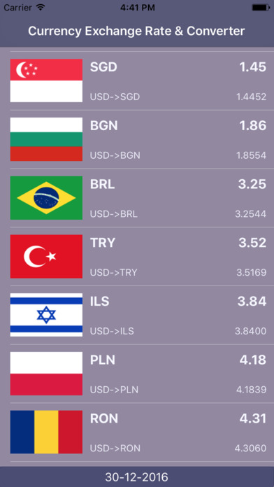 Foreign Exchange Rate