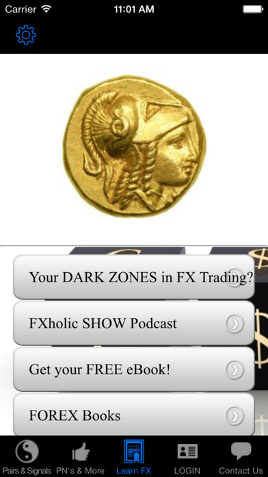 FXholic's Forex Signals