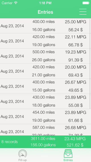 Fuel Consumption Tracker - MPG and L/100KM Tracker
