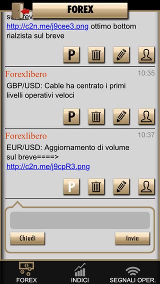 Forexlibero