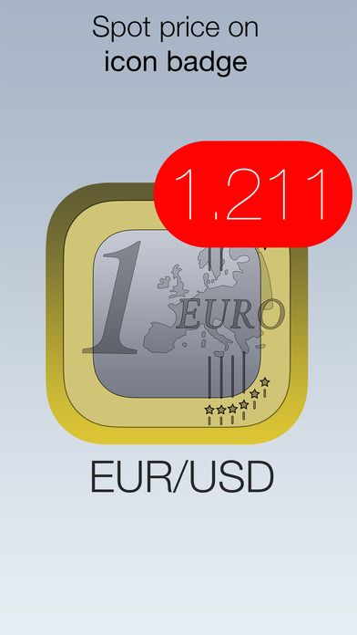 EUR/USD Forex Watch FREE - with live widget