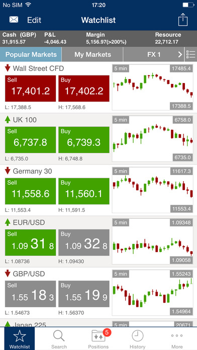 FXFlat MobileTrader Pro iPhone version