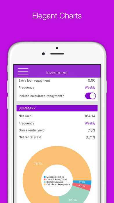 EPIC - Easy Purchase and Investment Calculator