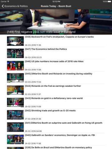 Forex News Pro