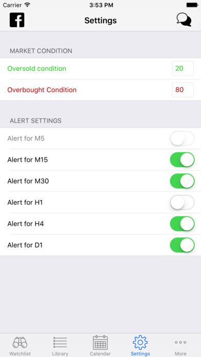 Easy STO - Momentum Oscillator for Forex