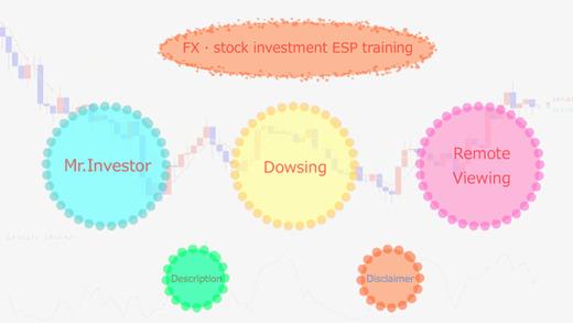 Forex · Stock Investment ESP training