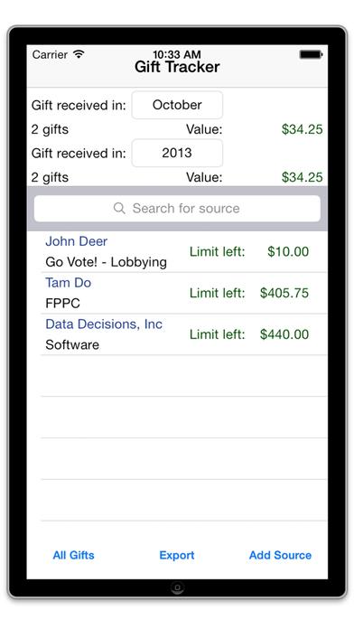 FPPC Gift Tracker