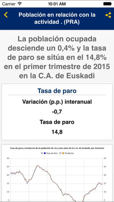 EustatAPP
