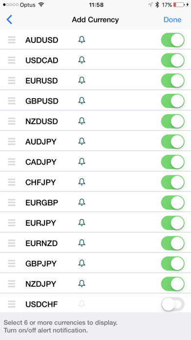 ForexTrendr