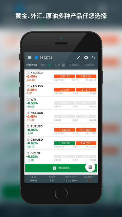 FxPro cTrader 中国