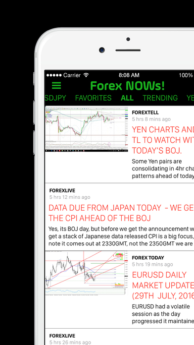 Forex NOWs!