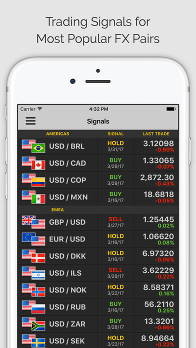 FOREX TRADER PRO: FX Trading Signals, Charts, News