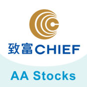 Chief Sec(AA)