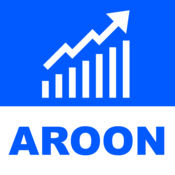 Easy Aroon - Trend following indicator for Forex