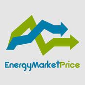 EnergyMarketPrice