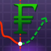 Faunus Signals 1.0.4