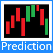 Finance Prediction
