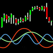 Fourier Predictor 1.2.0