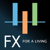 FX foraliving 5.35.4