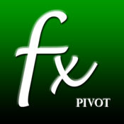 Fx Pivot Calculator Free