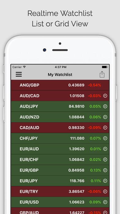FOREX TRADER PRO: FX Trading Signals, Charts, News