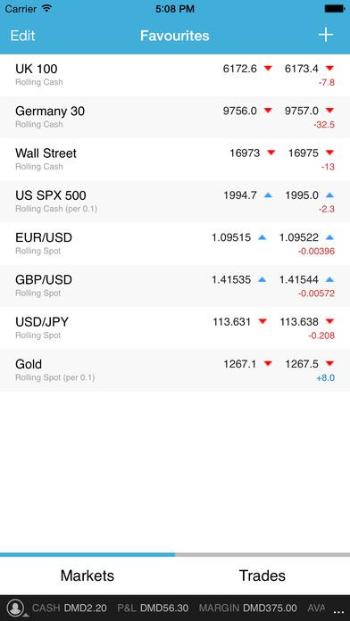 EGM - Global Market Trading