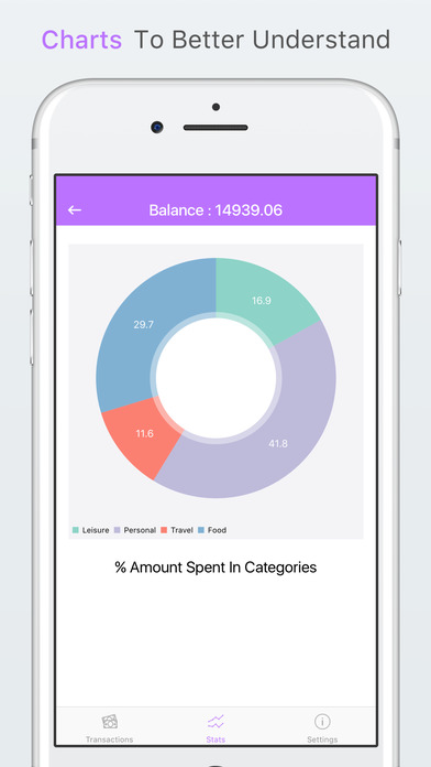 Expensifier - Expense Manager