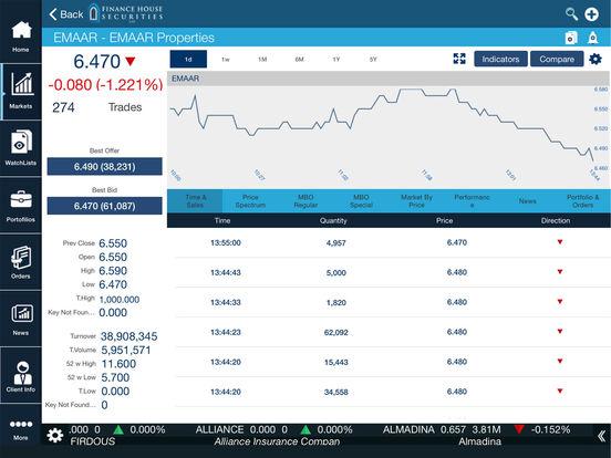 FHS Mobile Trading