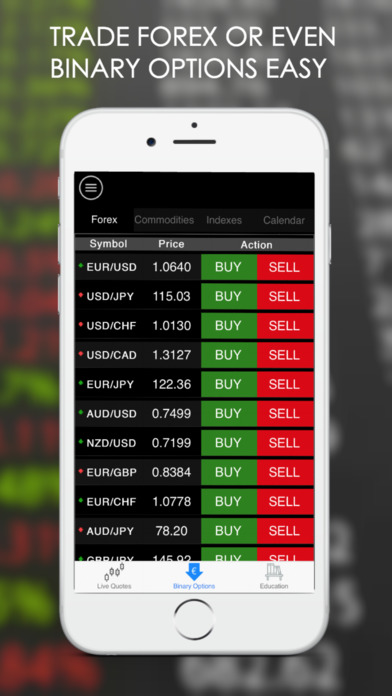 Forex On The Go Play