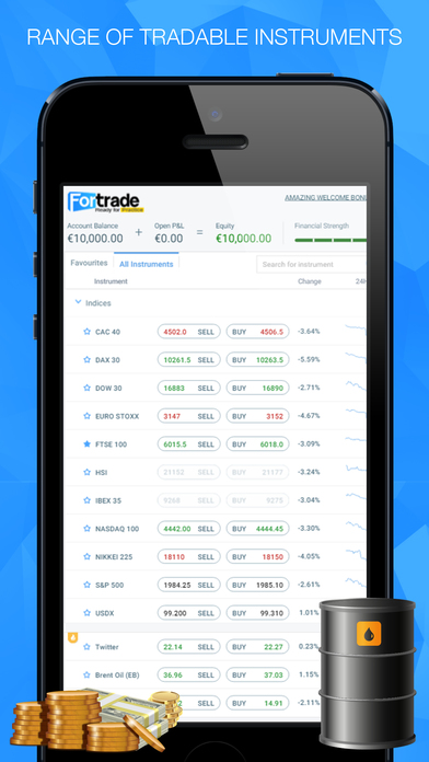Fortrader – Currency Pairs  CFD Trading Online
