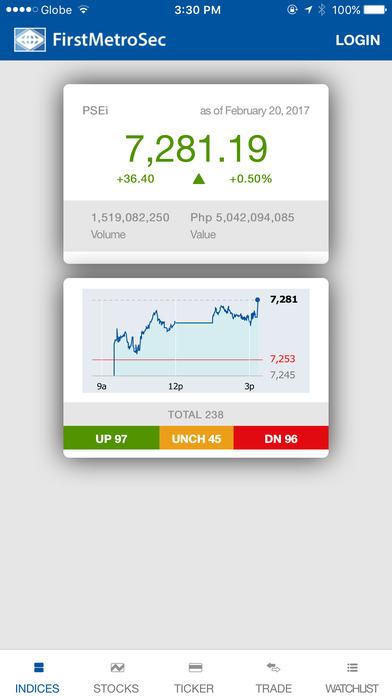 FirstMetroSec for iPhone