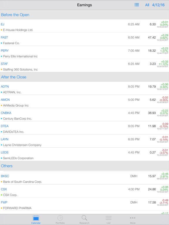 Earnings Alert: Stock Earning Calendar
