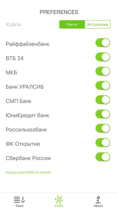 ExchangeRatesRus