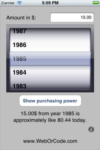 Ex Dollar Value - Past dollar purchasing ower