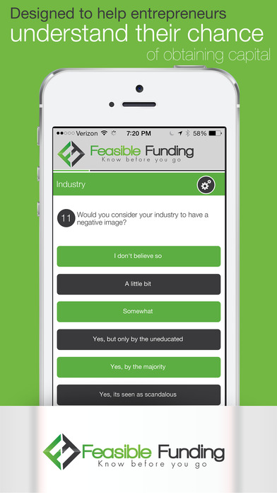 Feasible Funding