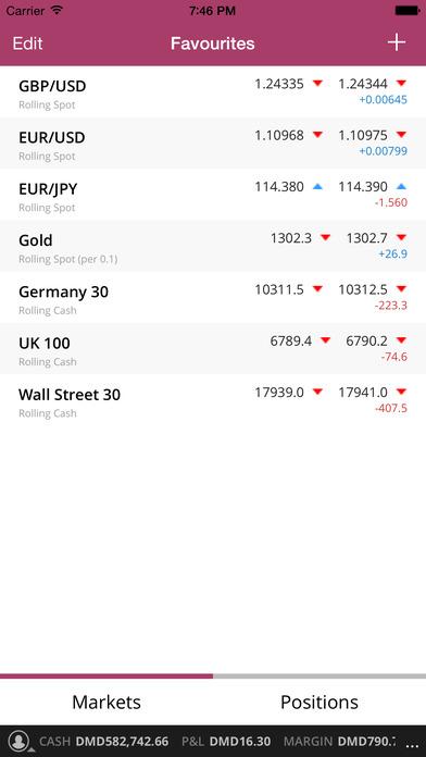 FINSA Markets